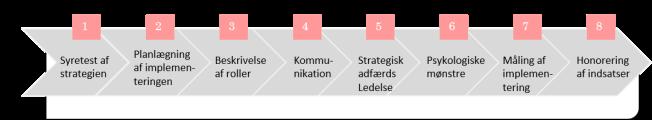 proces rosa2